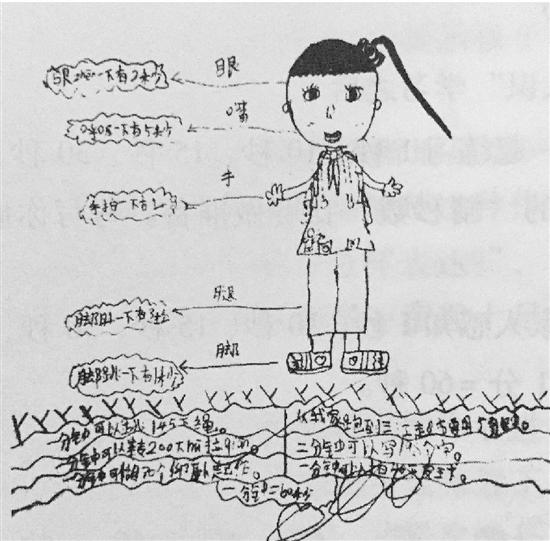 画漫画、写作文、编绘本…… 原来数学题还能这样做